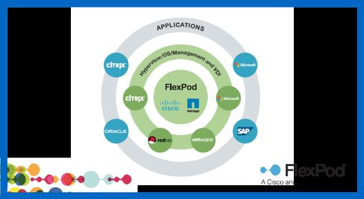 FlexPod_Data_Centre.png
