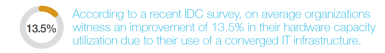 IDC_Survey.png